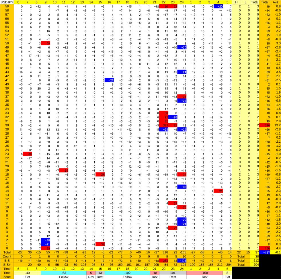 1206_hs(1)USDJPY