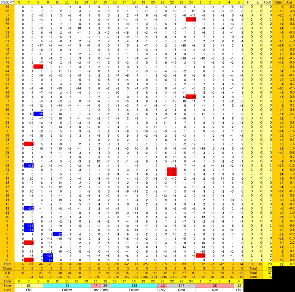 1209_hs(1)USDJPY