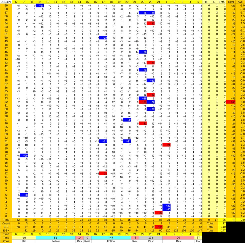 1210_hs(1)USDJPY