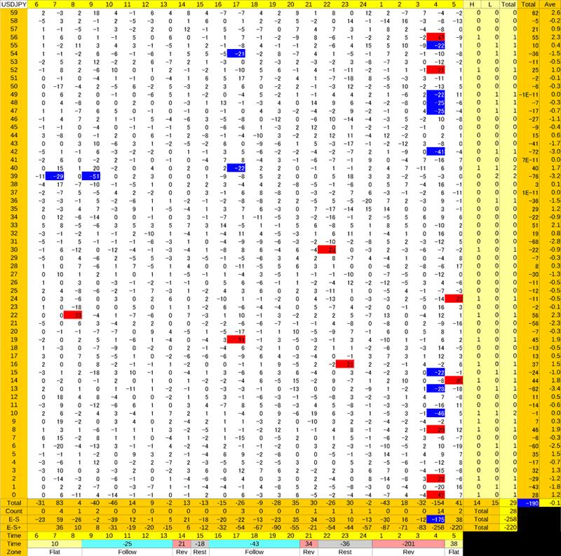 1211_HS(1)USDJPY