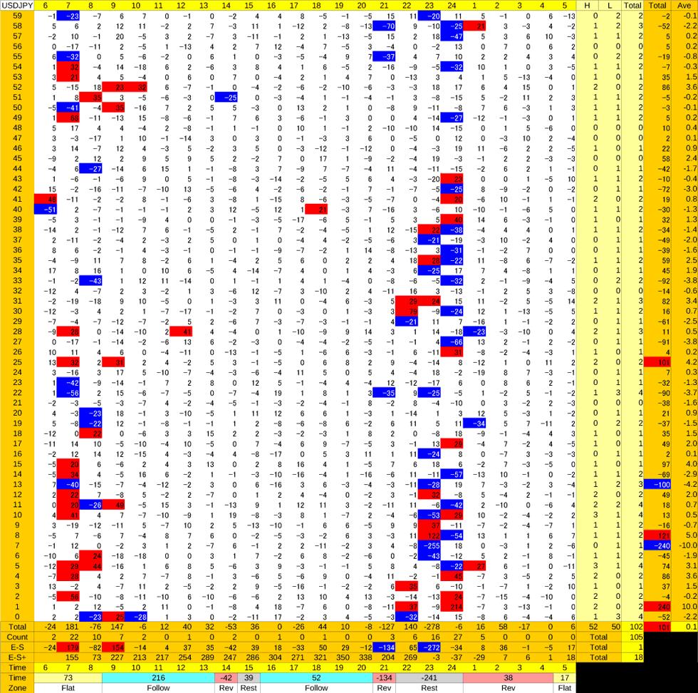 1213HS(1)USDJPY