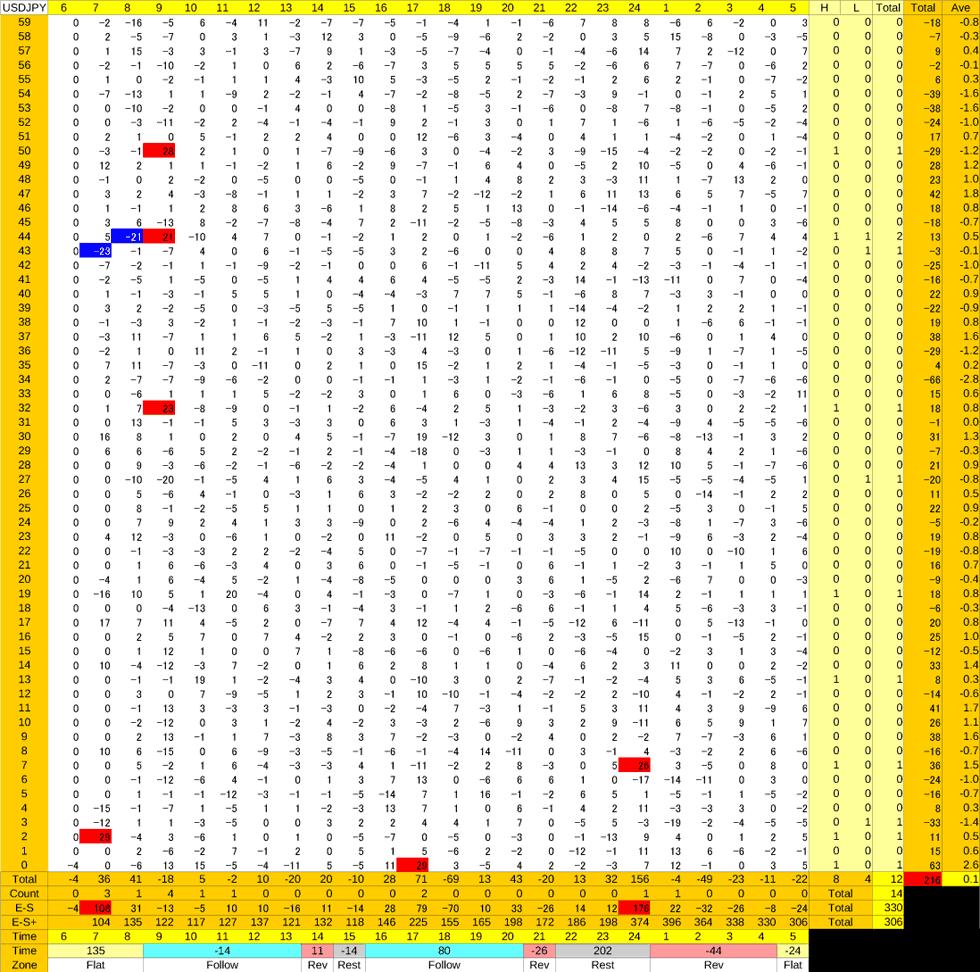 1216_HS(1)USDJPY