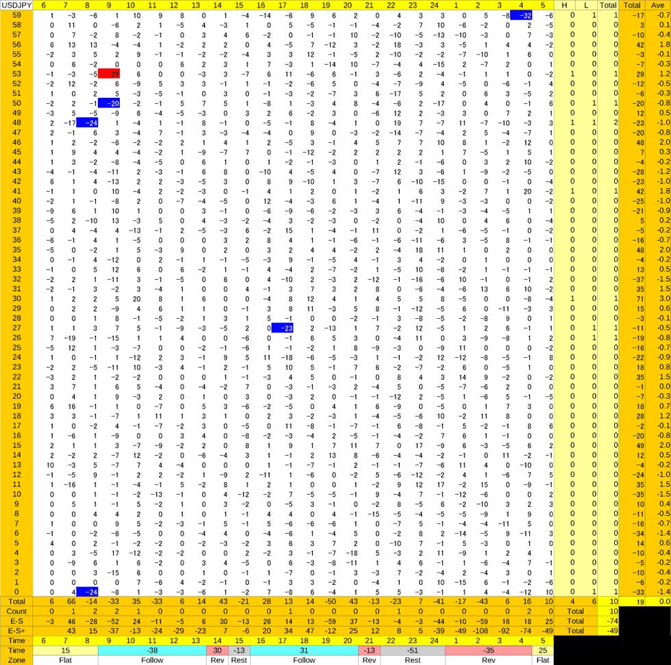 1217_HS(1)USDJPY