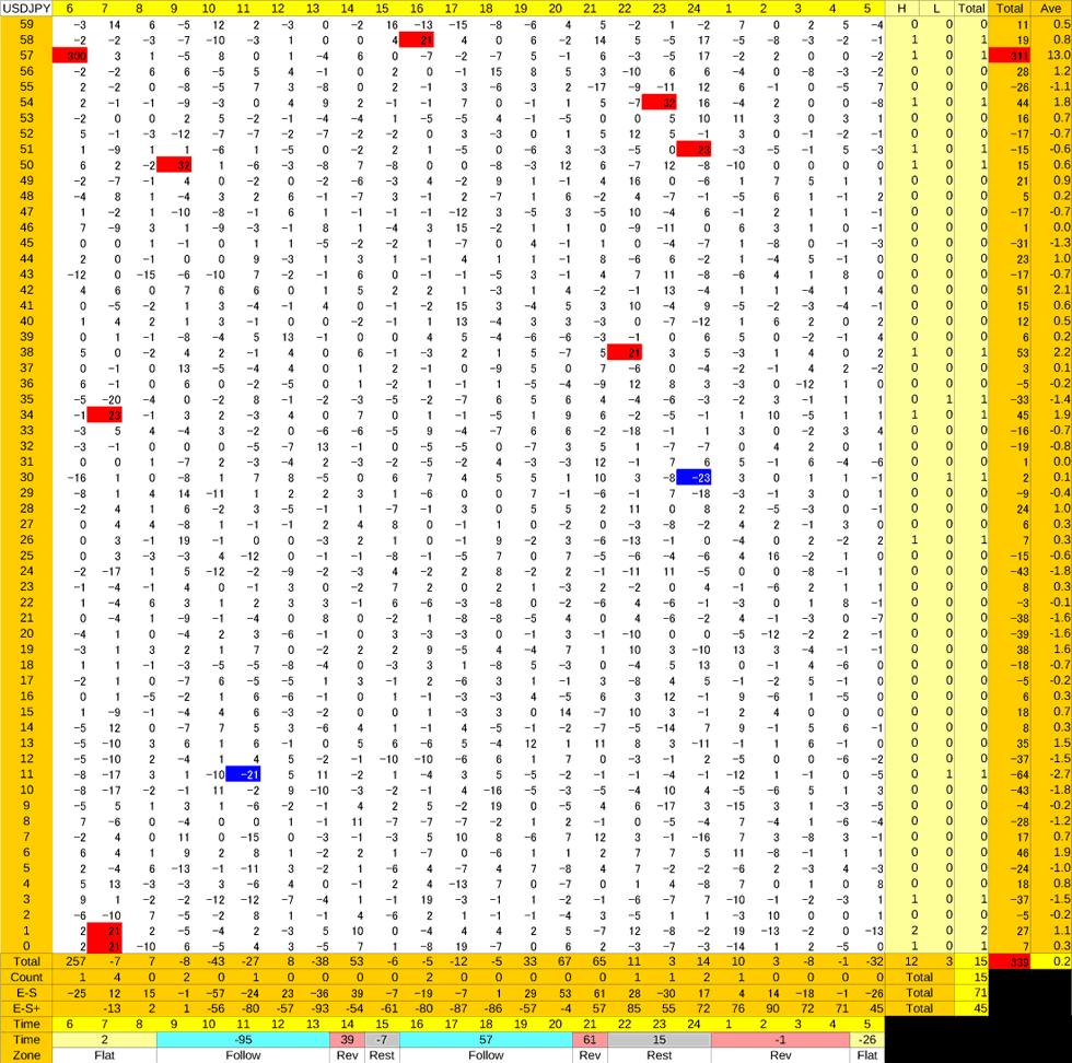 1218_HS(1)USDJPY
