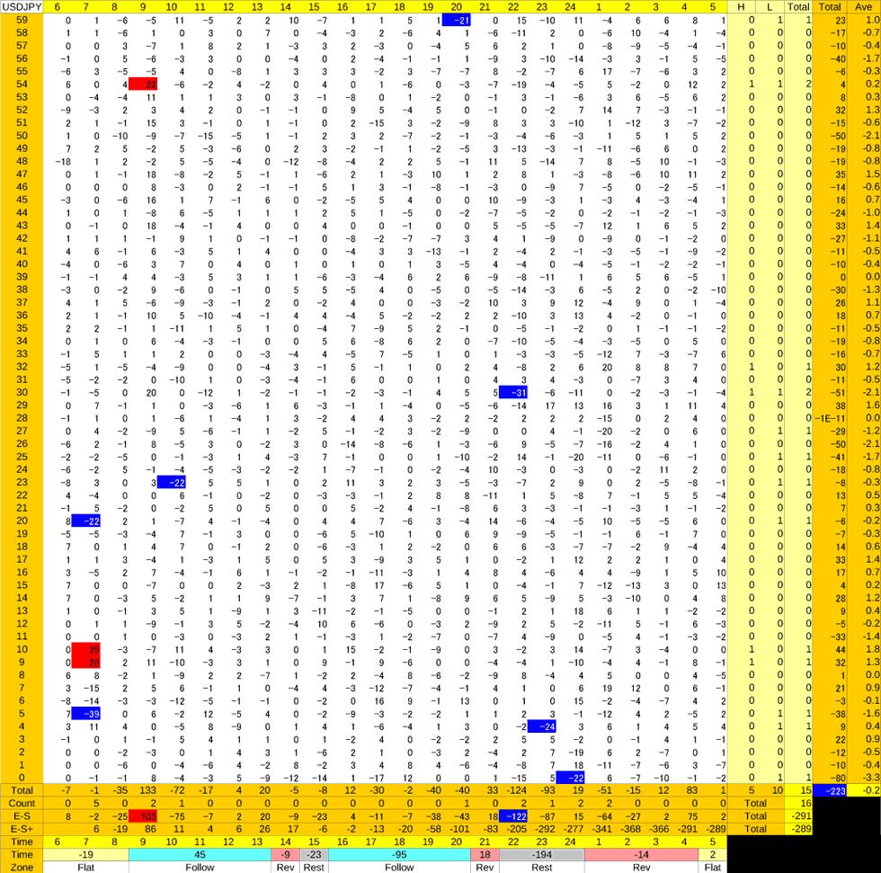1219_HS(1)USDJPY