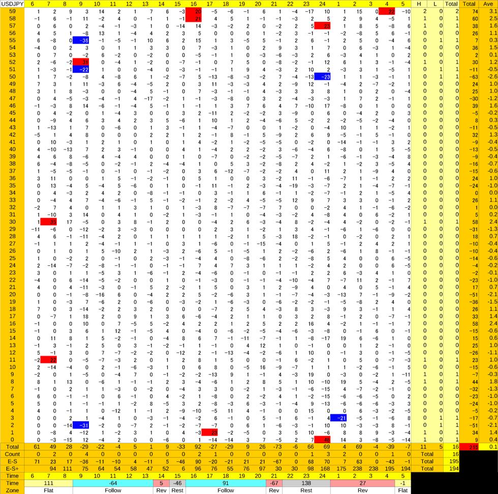1220_HS(1)USDJPY
