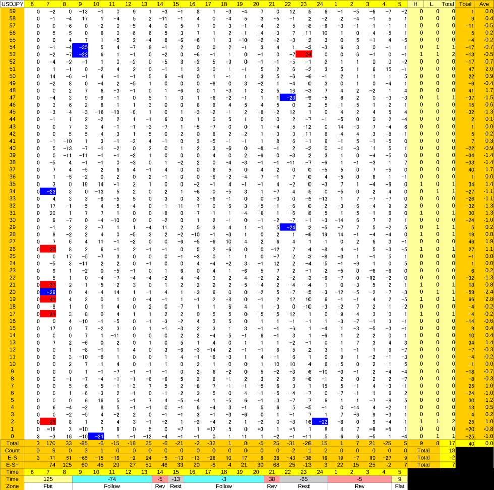 1223_HS(1)USDJPY