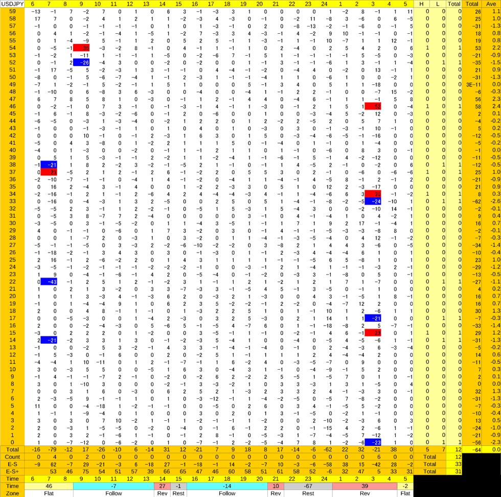 1224_HS(1)USDJPY