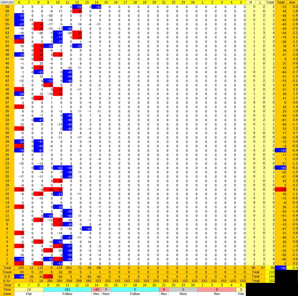 1225_HS(1)GBPUSD