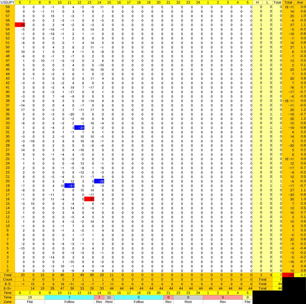 1225_HS(1)USDJPY