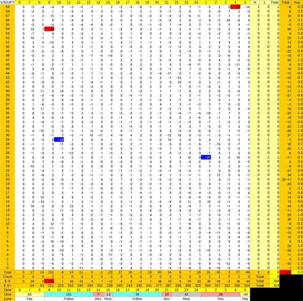 1226_HS(1)USDJPY