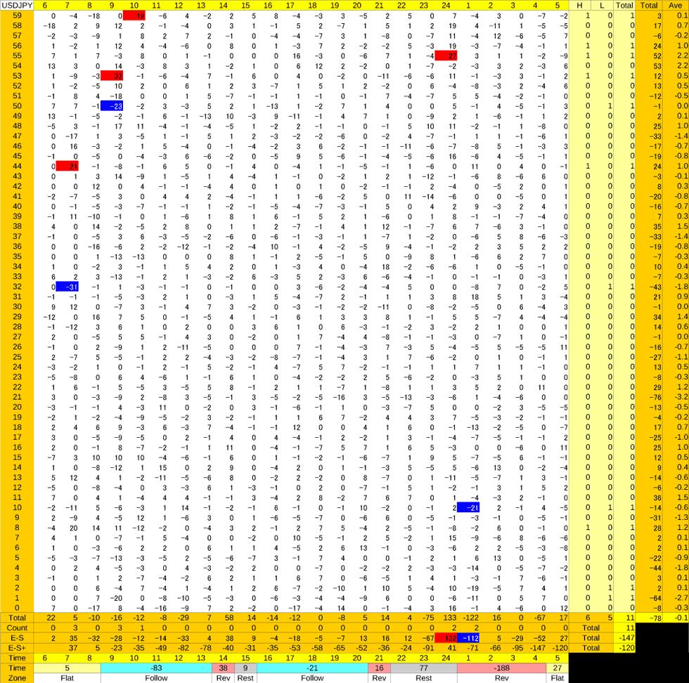 1227_HS(1)USDJPY