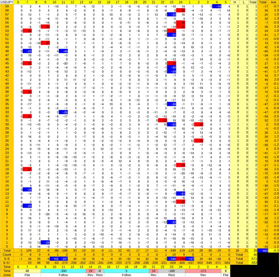 1230_HS(1)USDJPY