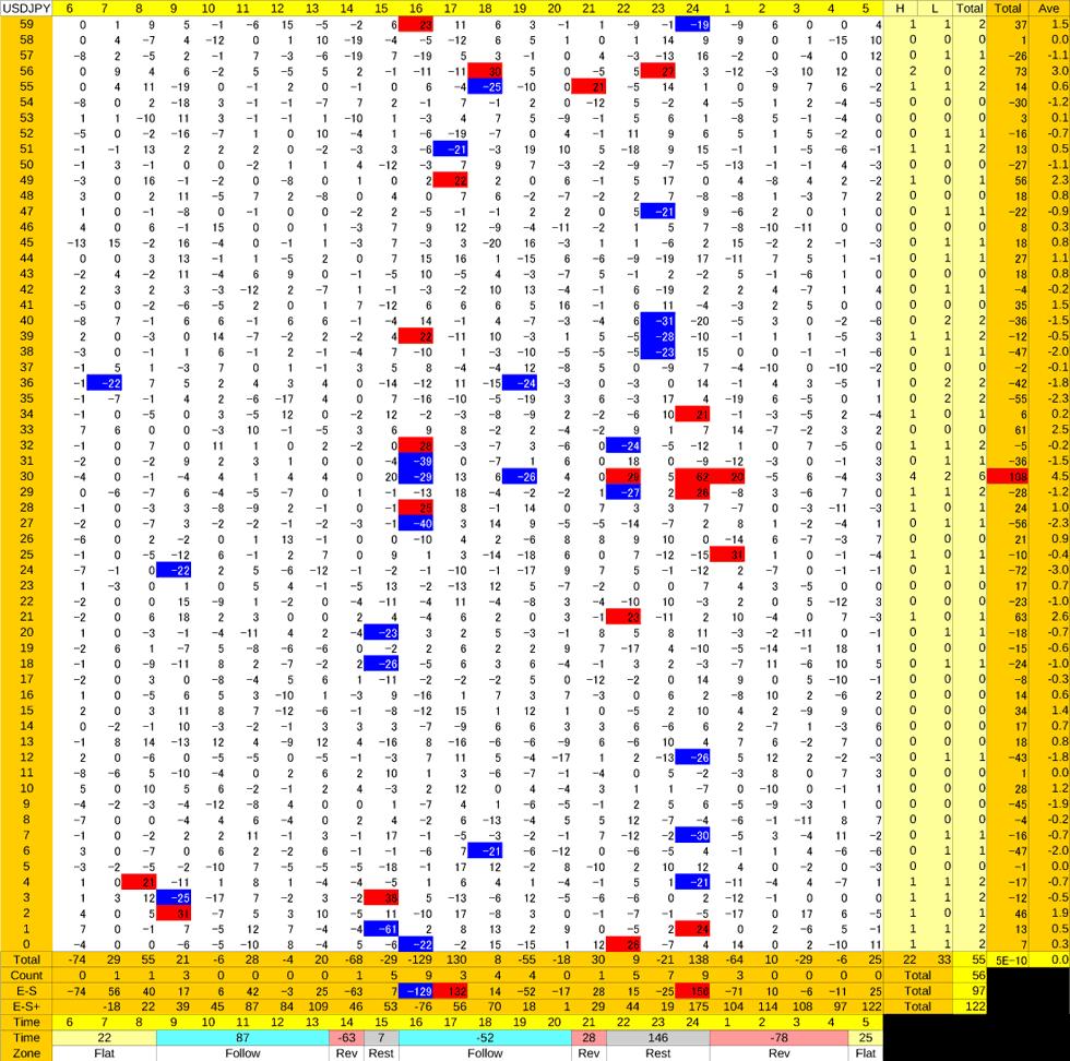 0107_hs(1)USDJPY