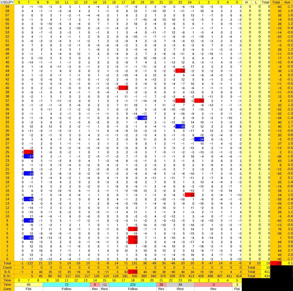 0113_hs(1)USDJPY
