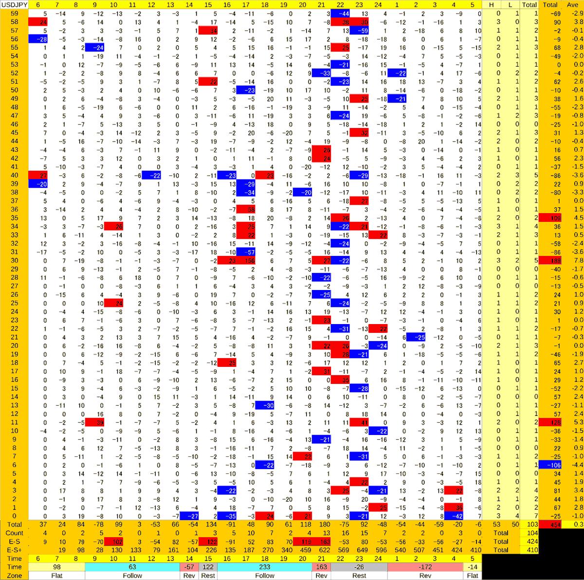 20200519_HS(1)USDJPY