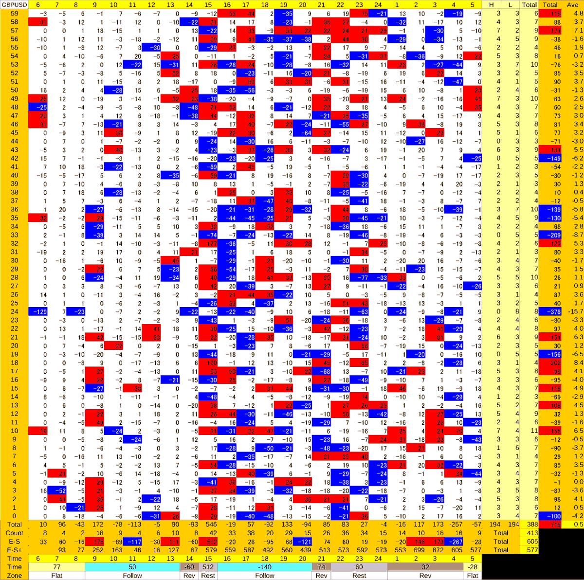 20200519_HS(2)GBPUSD