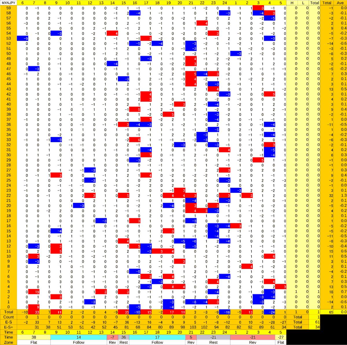 20200519_HS(3)MXNJPY