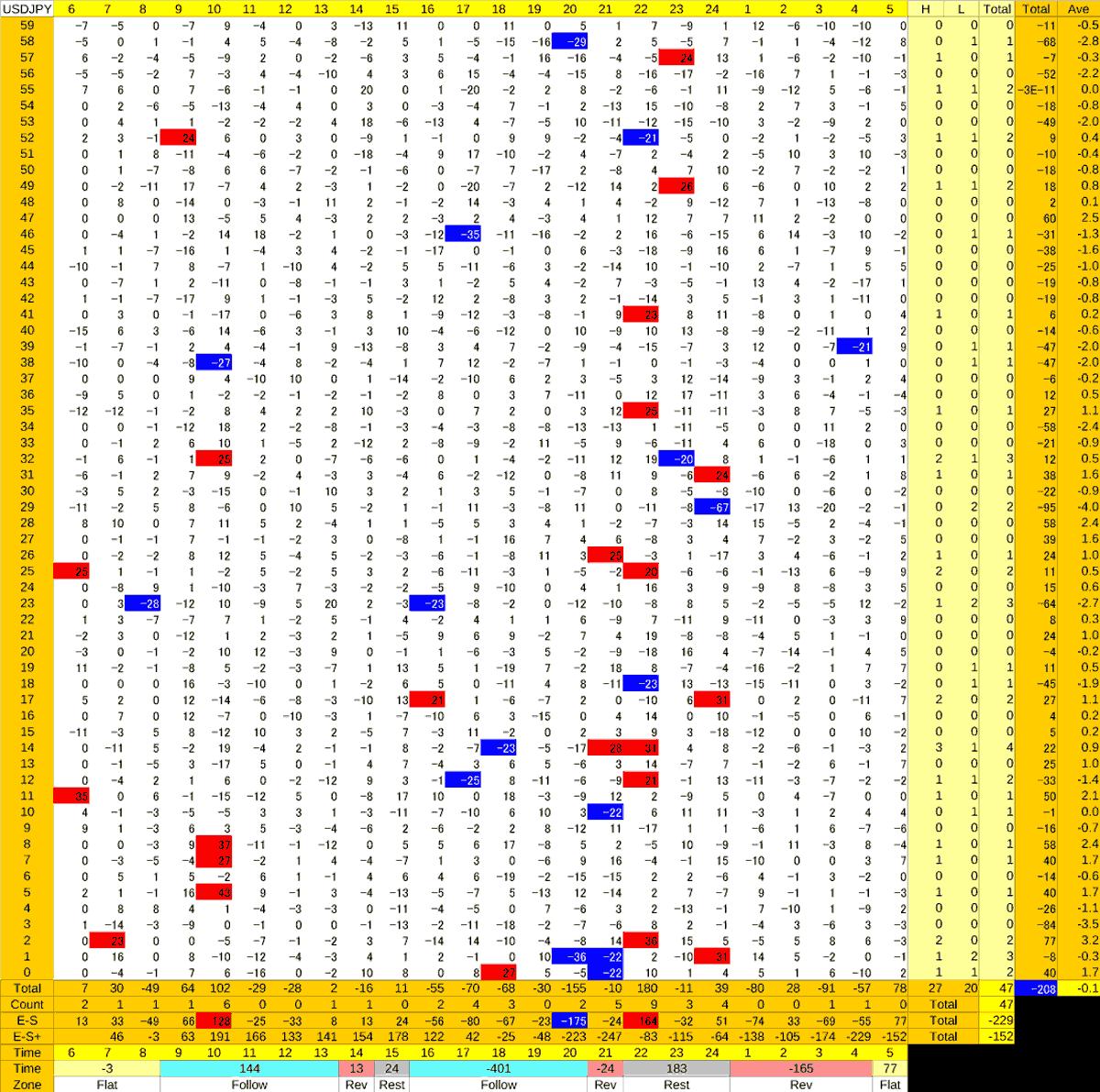 20200526HS(1)USDJPY