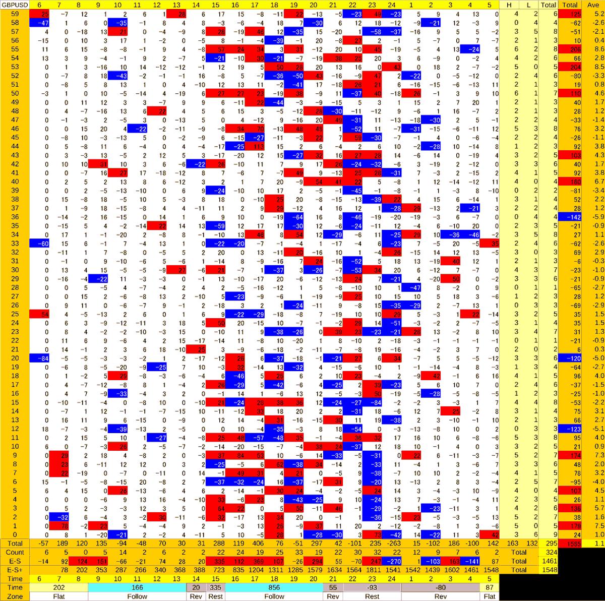 20200526HS(2)GBPUSD