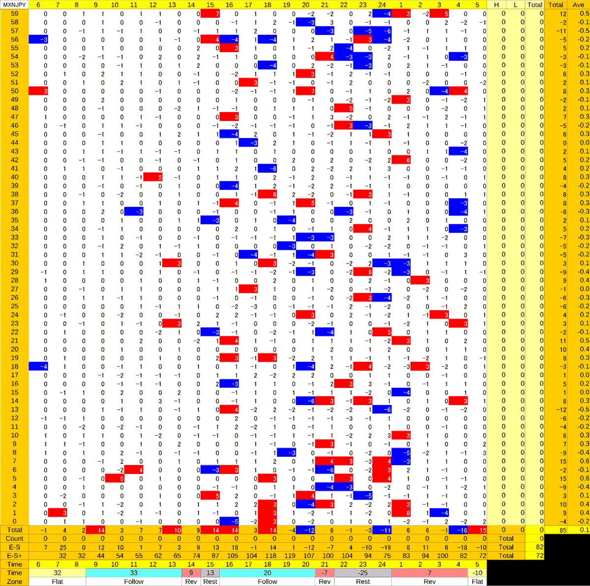 20200526HS(3)MXNJPY