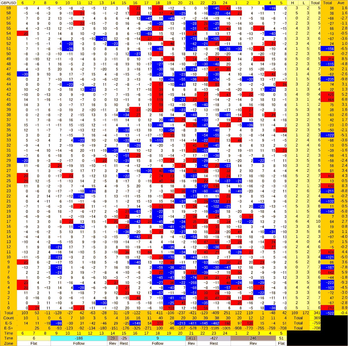 20200527_HS(2)GBPUSD