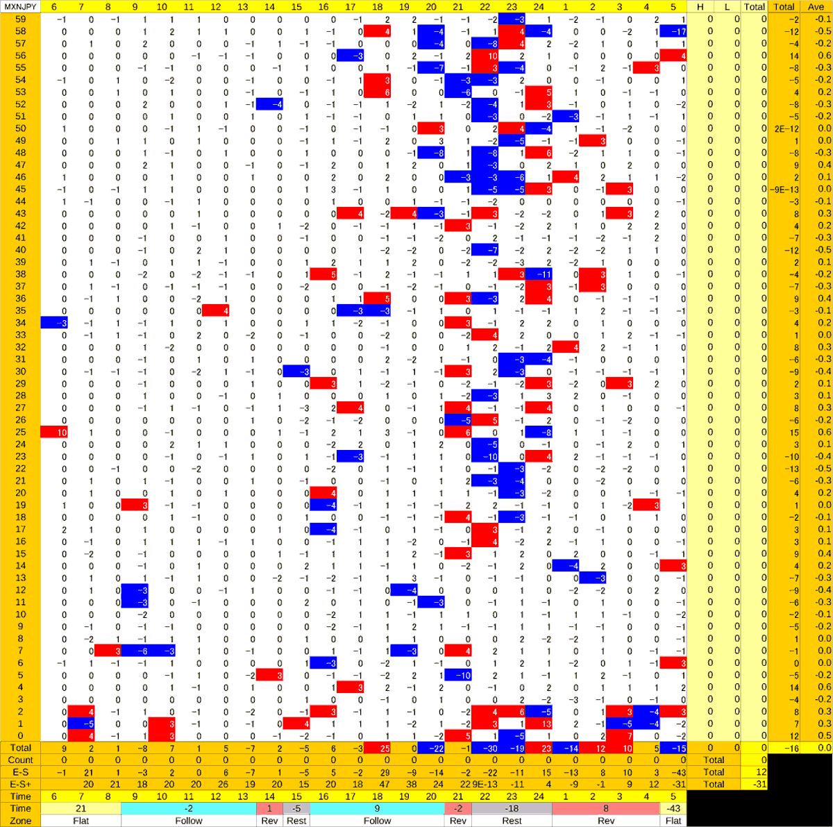 20200527_HS(3)MXNJPY
