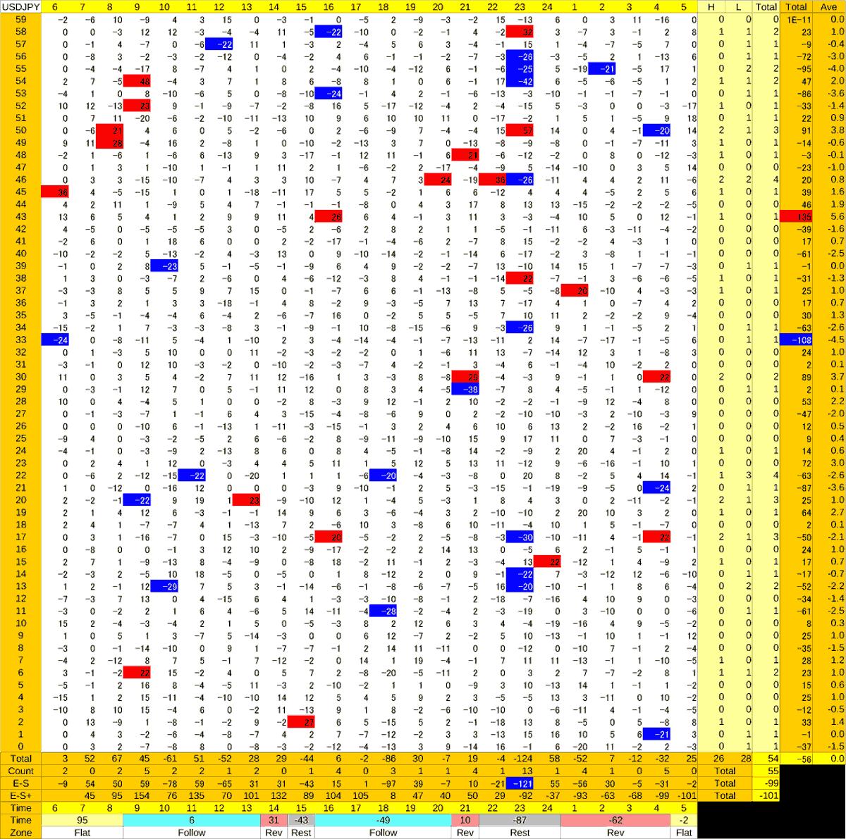 20200528_HS(1)USDJPY