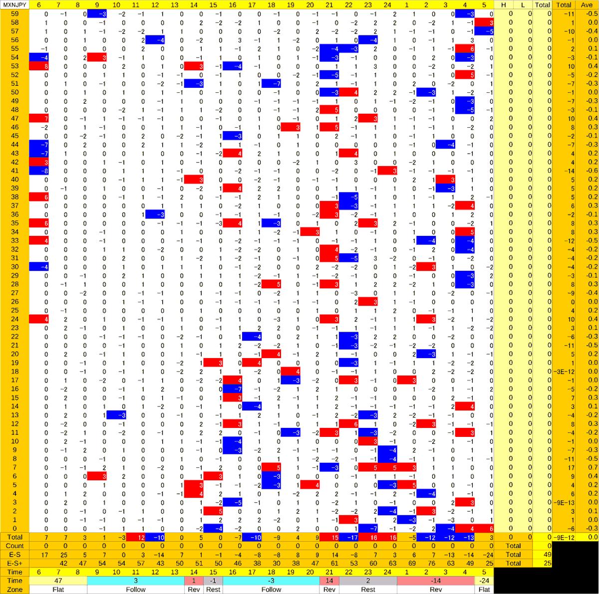 20200528_HS(3)MXNJPY