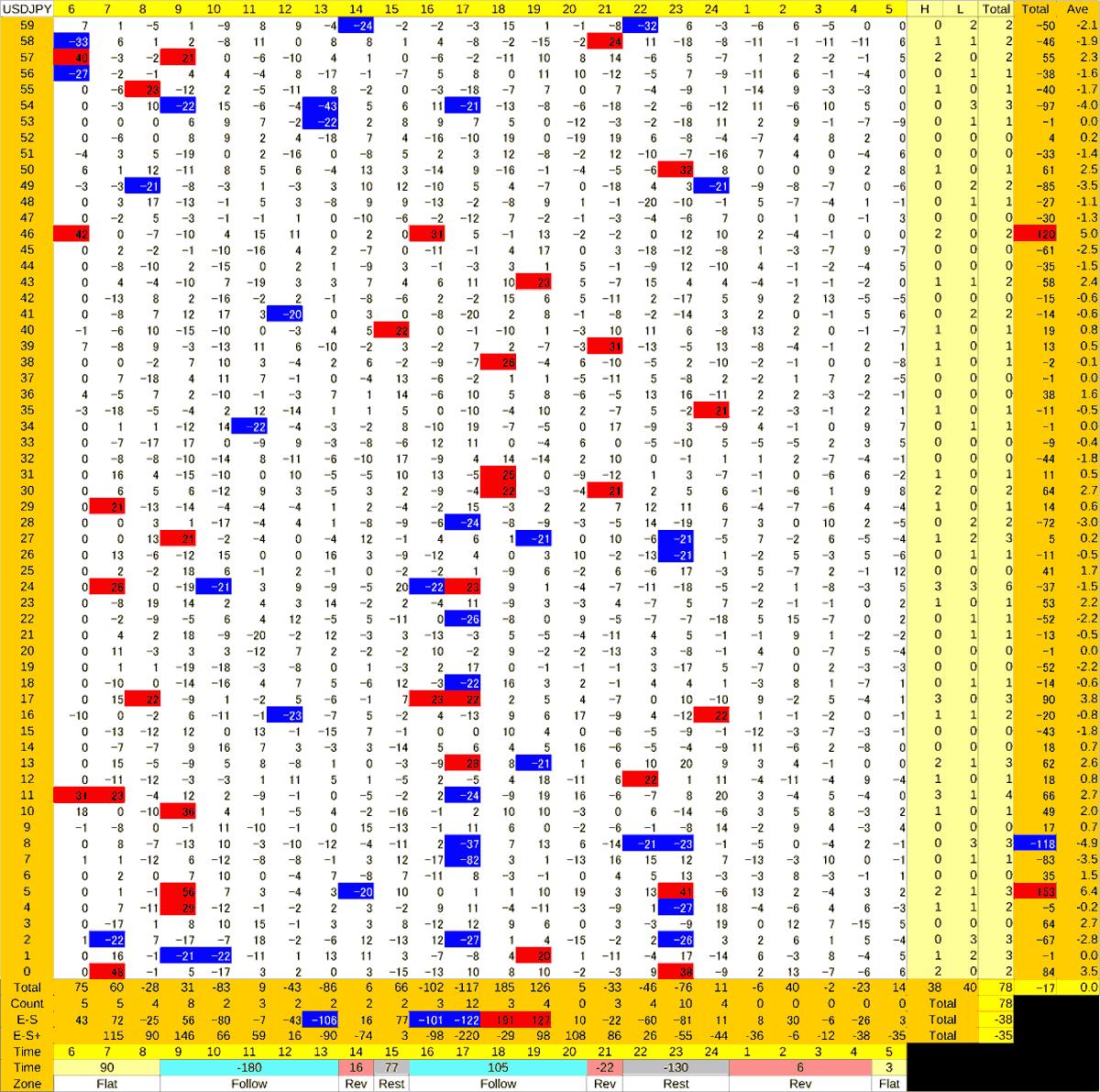 20200601_HS(1)USDJPY