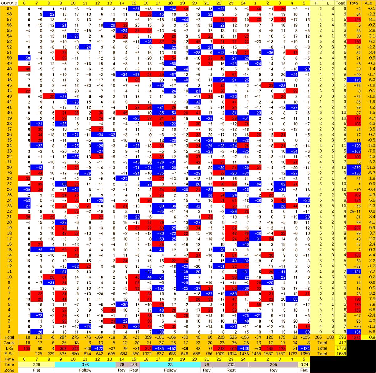 20200601_HS(2)GBPUSD