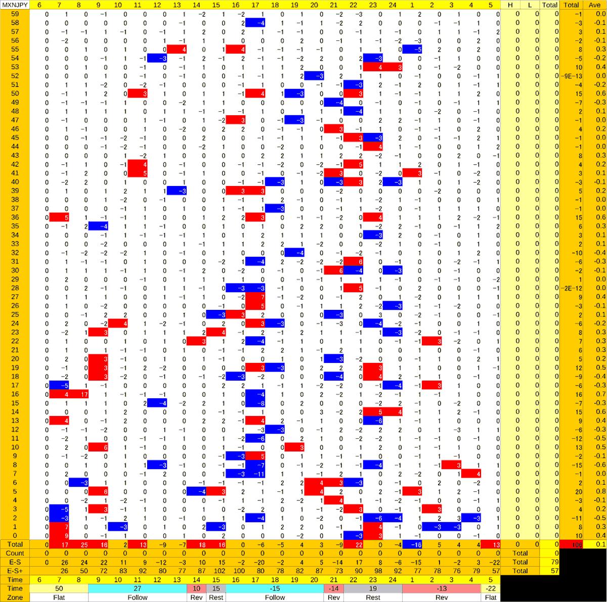 20200601_HS(3)MXNJPY