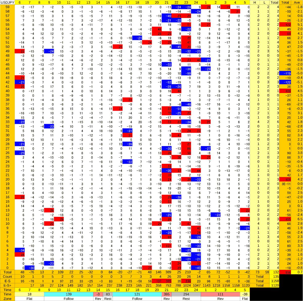 20200602_HS(1)USDJPY