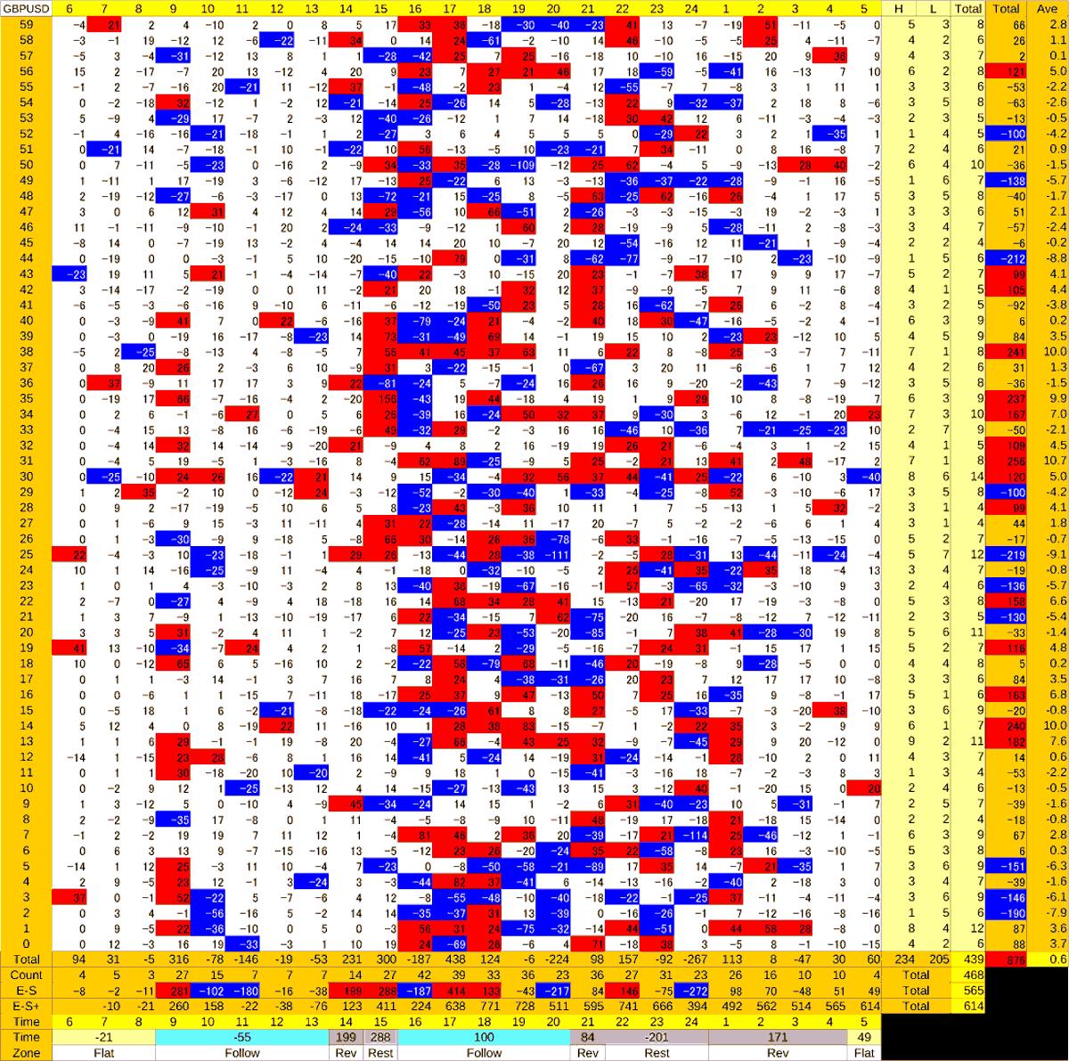 20200602_HS(2)GBPUSD