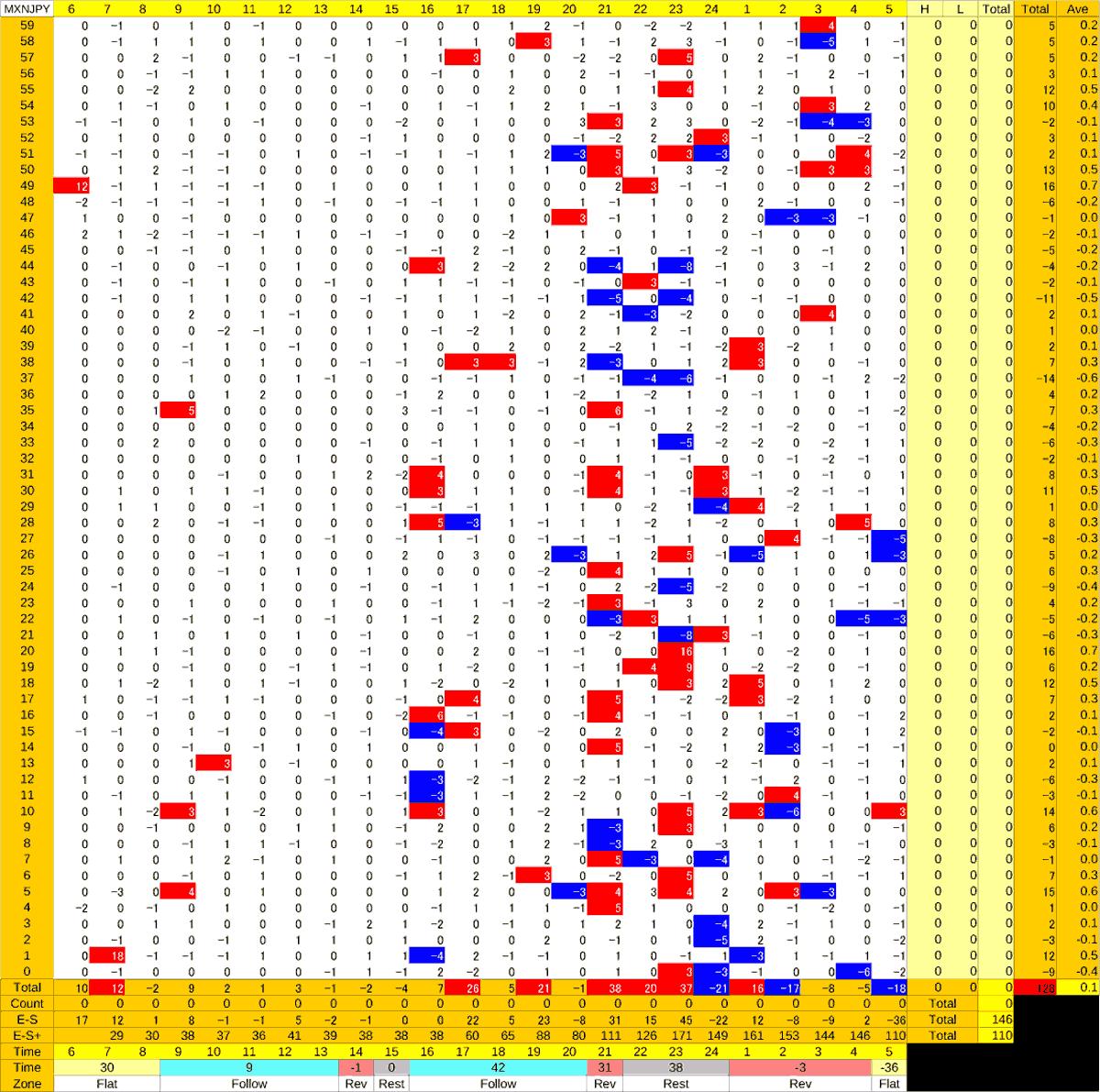 20200602_HS(3)MXNJPY