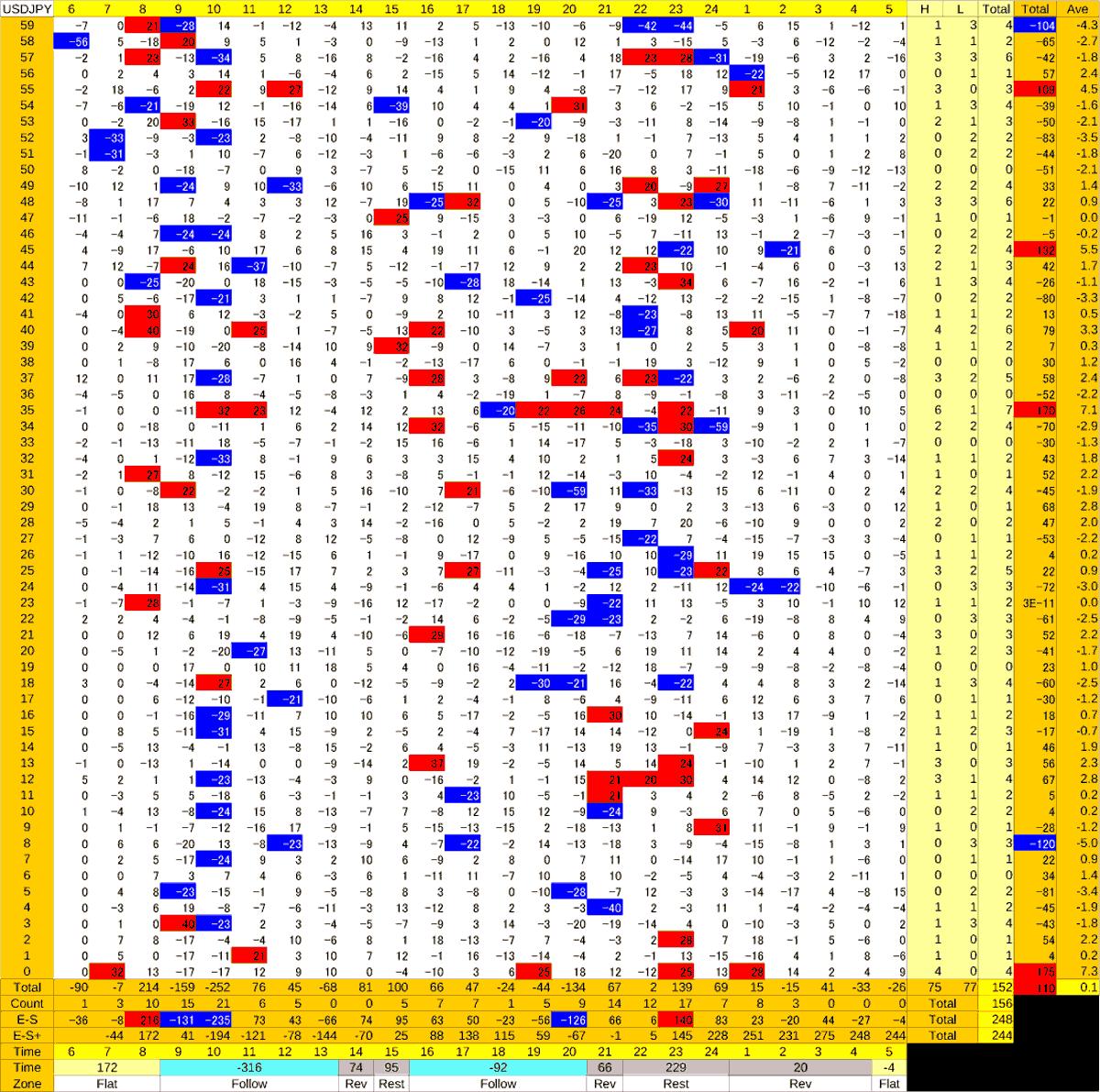 20200603_HS(1)USDJPY