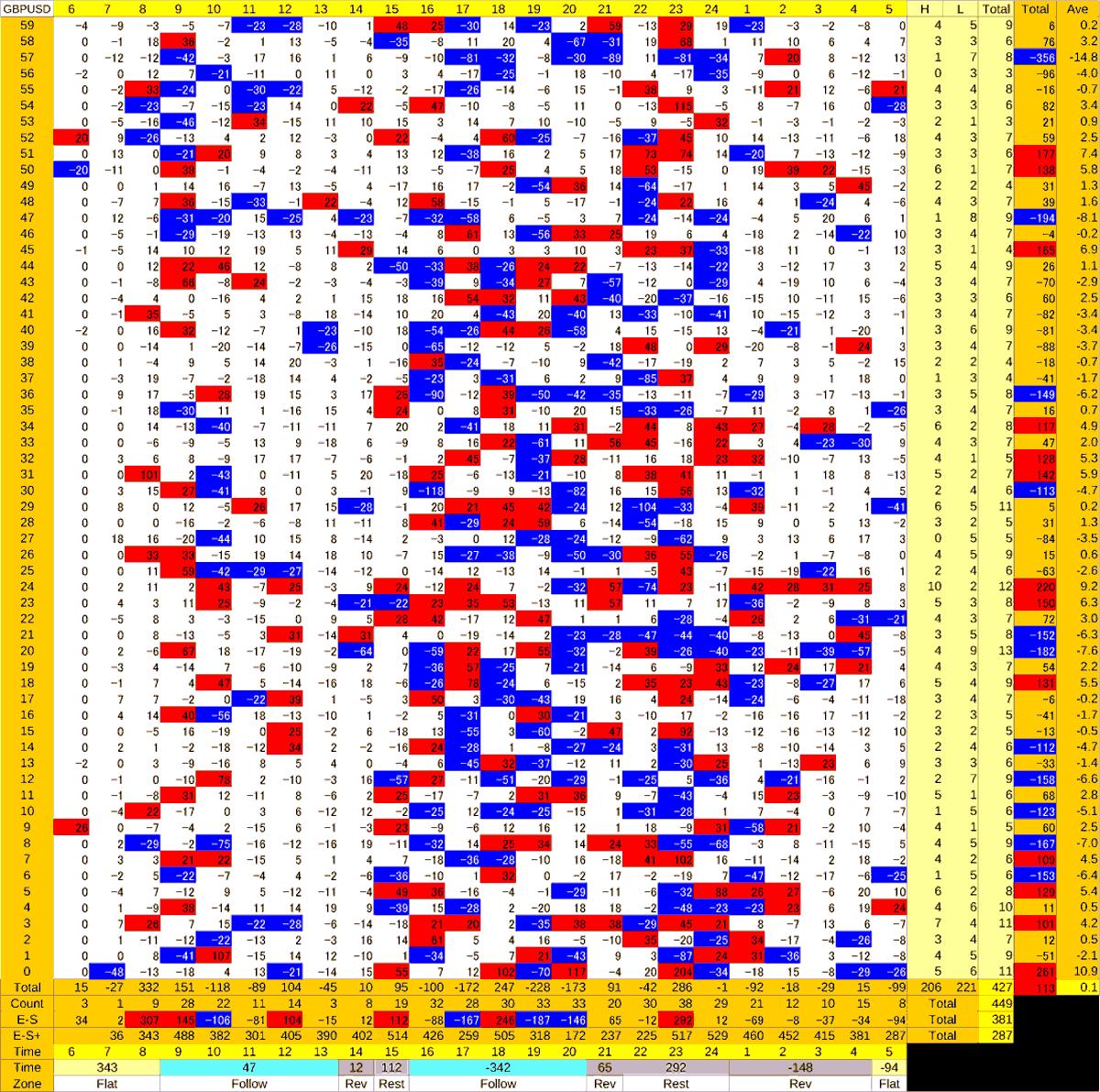 20200603_HS(2)GBPUSD