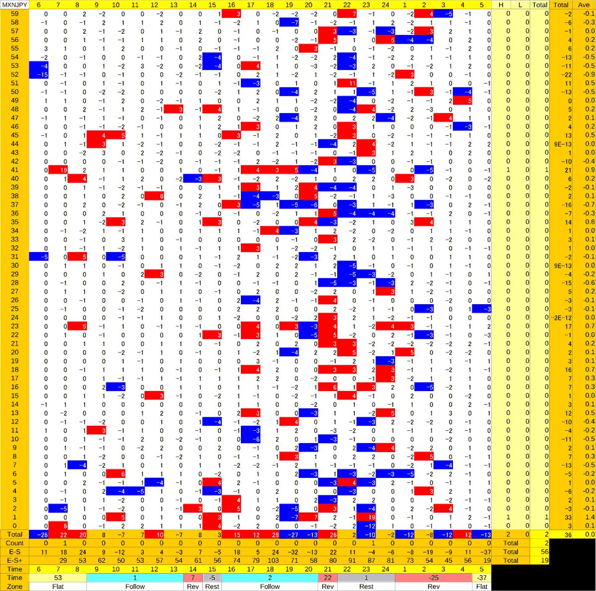 20200603_HS(3)MXNJPY