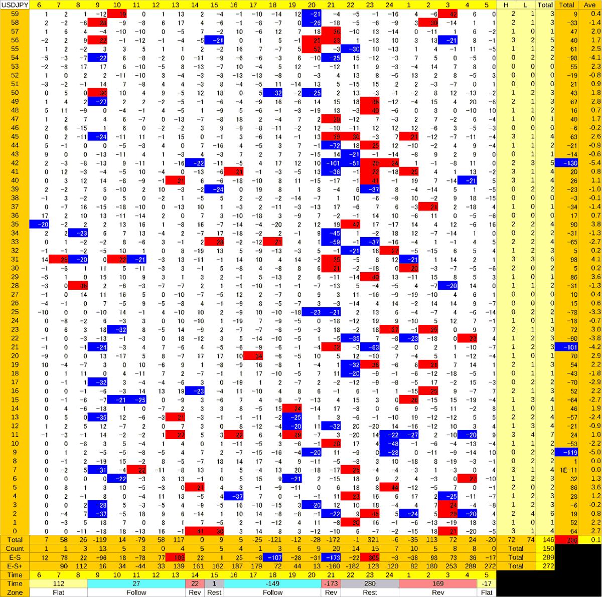 20200604_HS(1)USDJPY