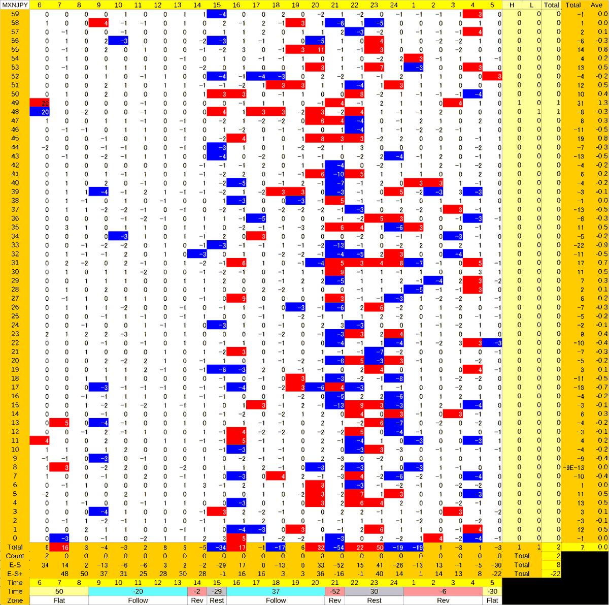 20200604_HS(3)MXNJPY