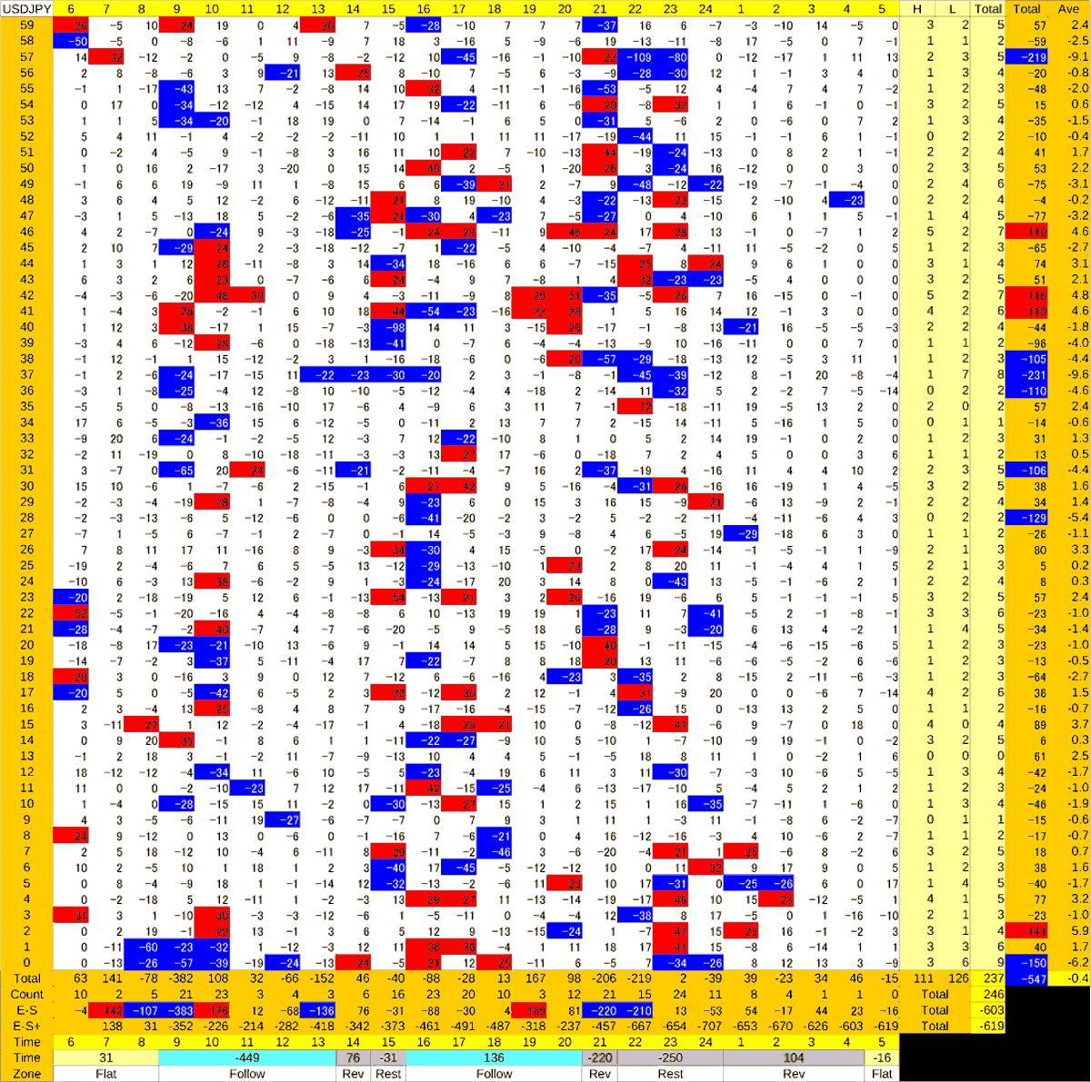 20200609_HS(1)USDJPY