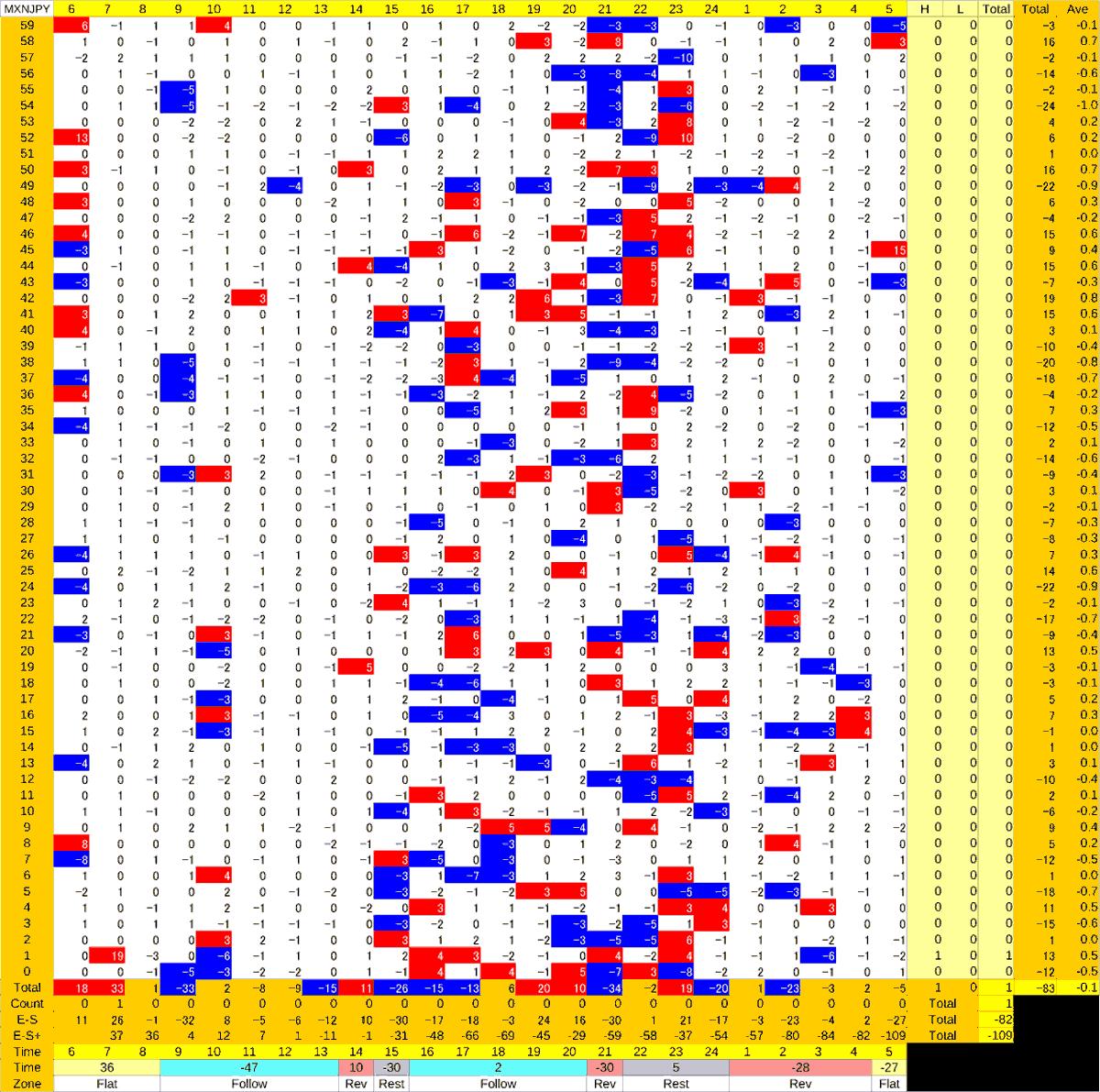 20200609_HS(3)MXNJPY