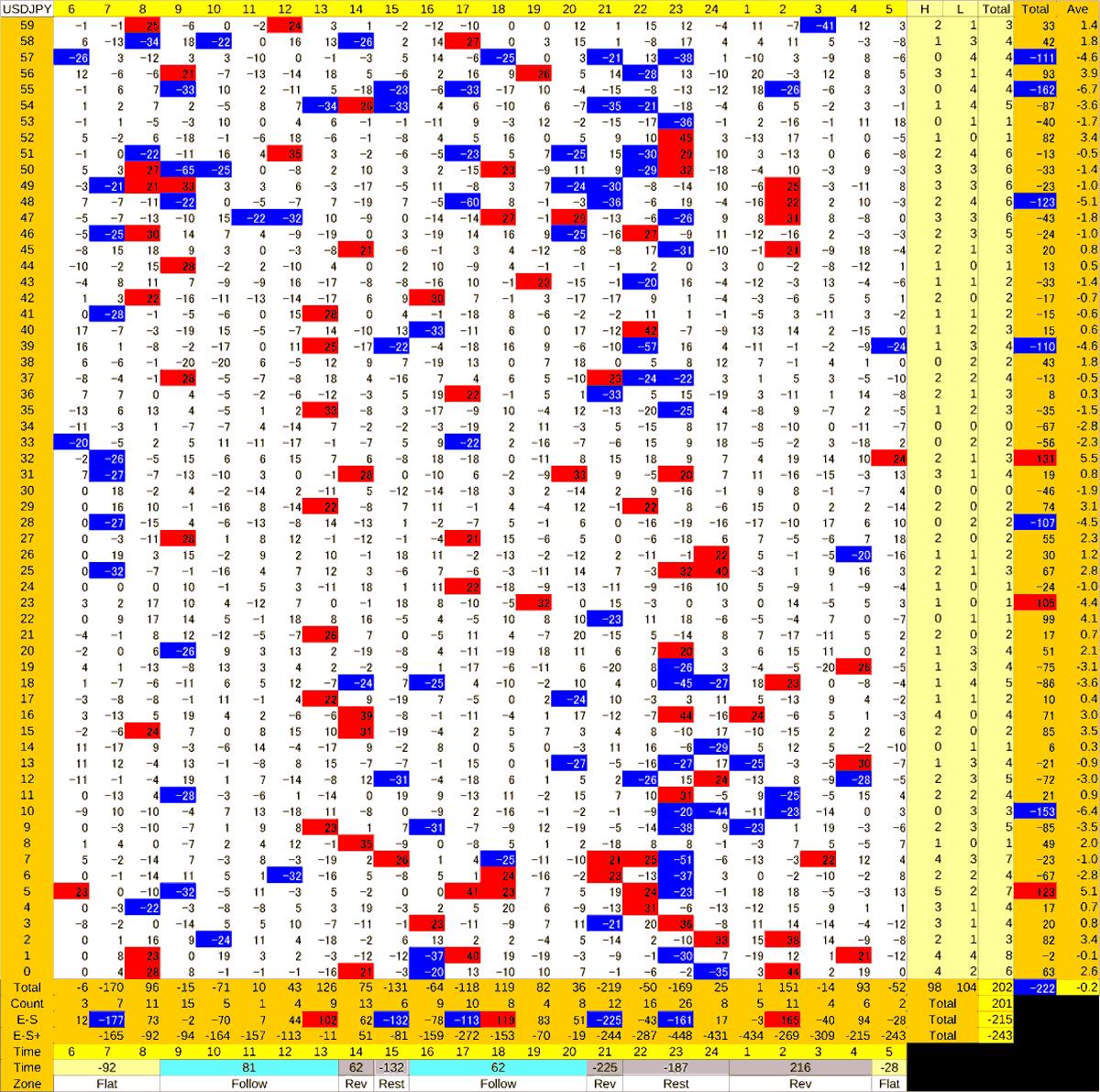 20200611_HS(1)USDJPY