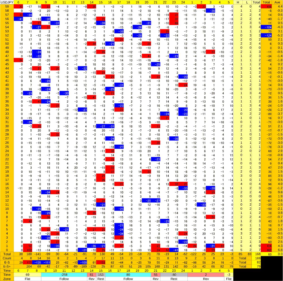 20200615_HS(1)USDJPY