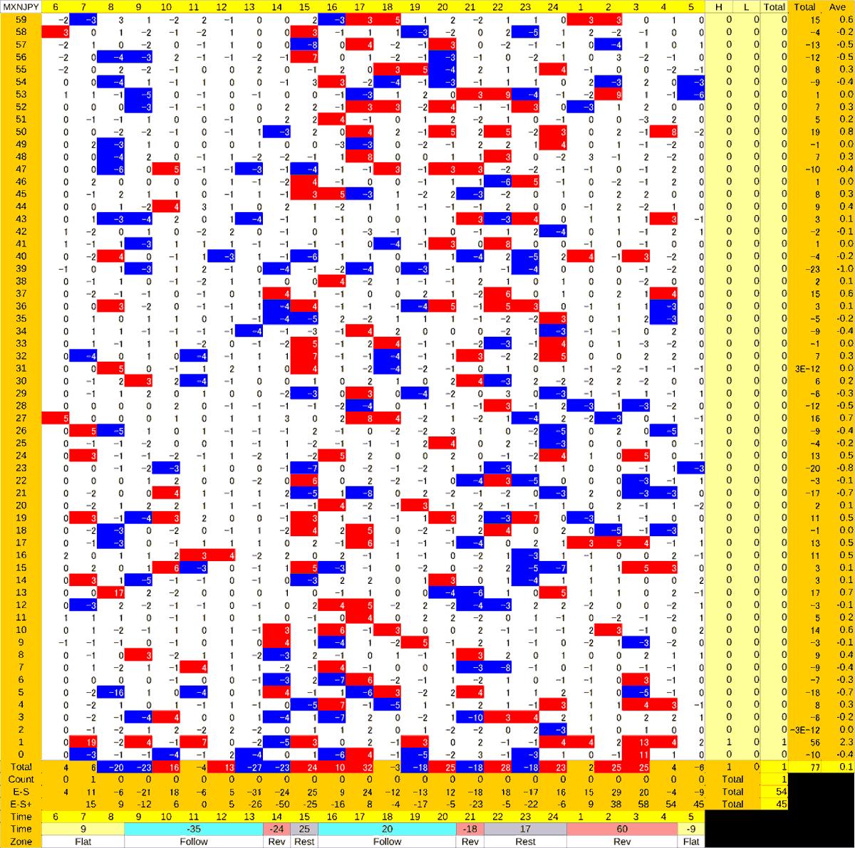 20200615_HS(3)MXNJPY
