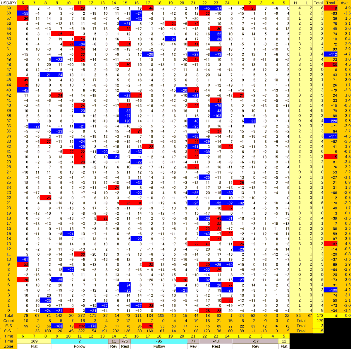 20200616_HS(1)USDJPY