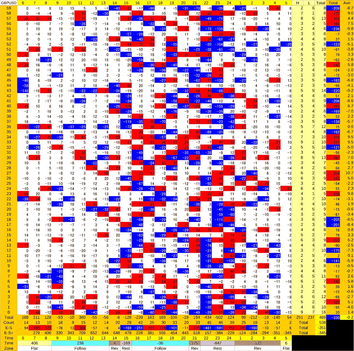 20200616_HS(2)GBPUSD