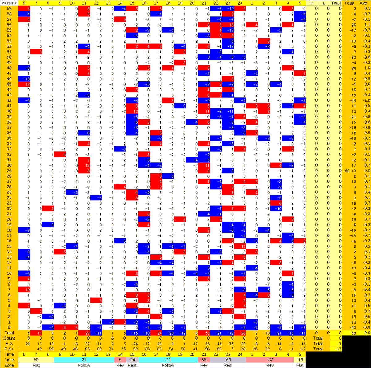 20200616_HS(3)MXNJPY