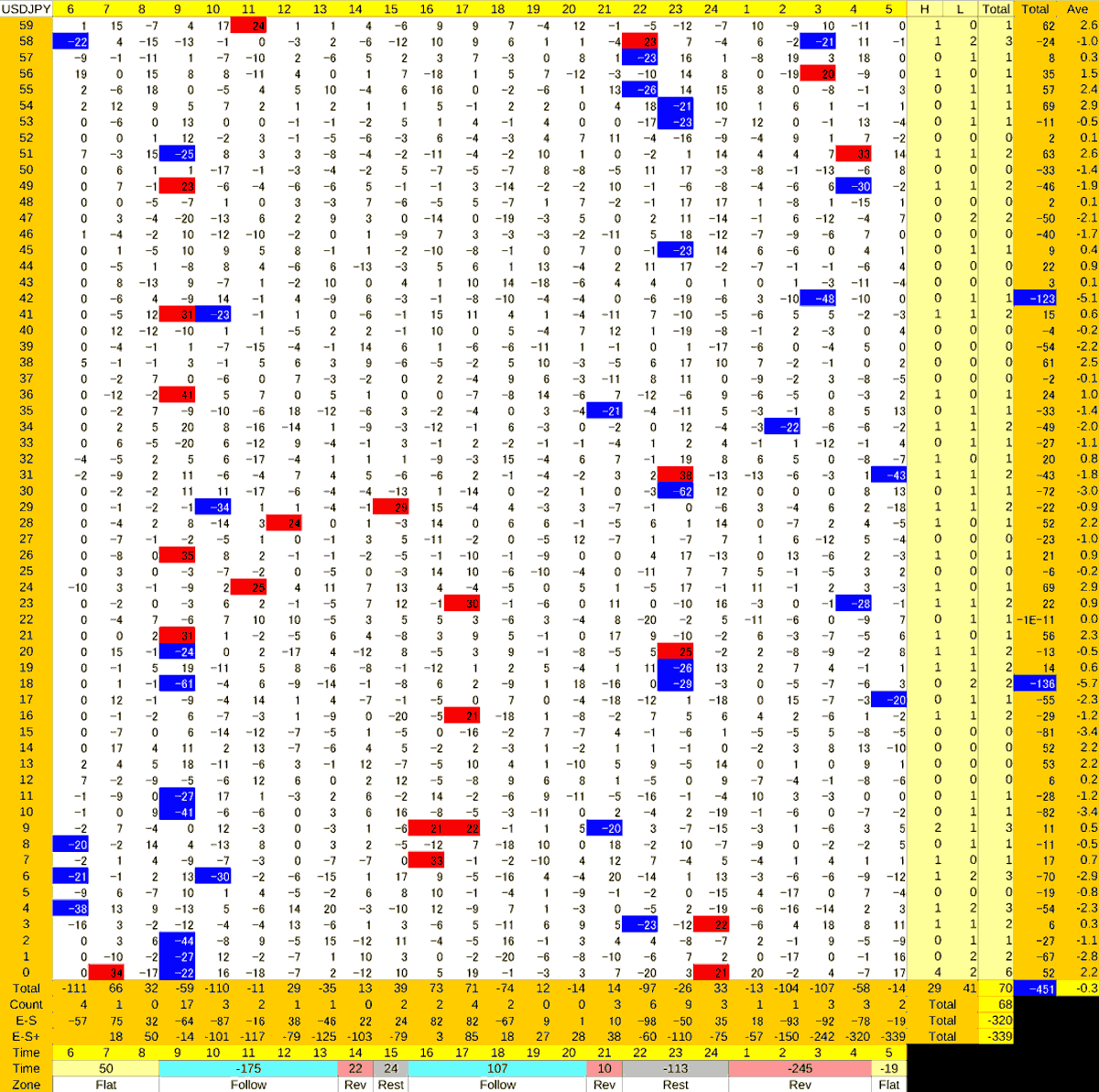 20200617_HS(1)USDJPY