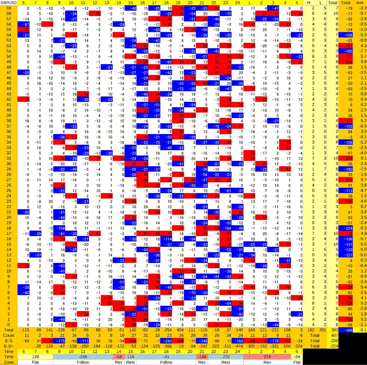 20200617_HS(2)GBPUSD